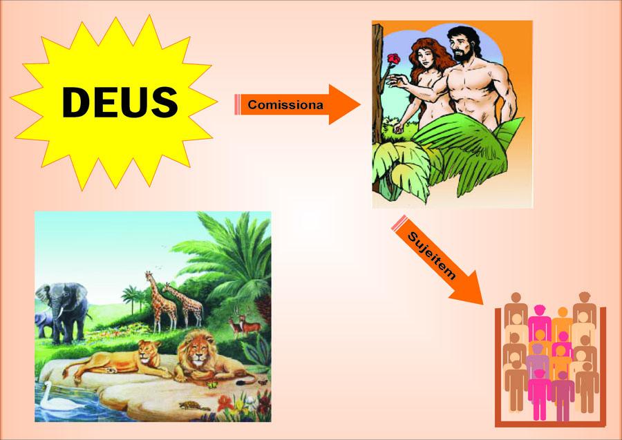 A partir de agora, iremos juntos, identificar o reino de Deus na bíblia, e compreender que ele foi preparado e estruturado na fundação do mundo! Iremos perceber que, após estabelecer […]